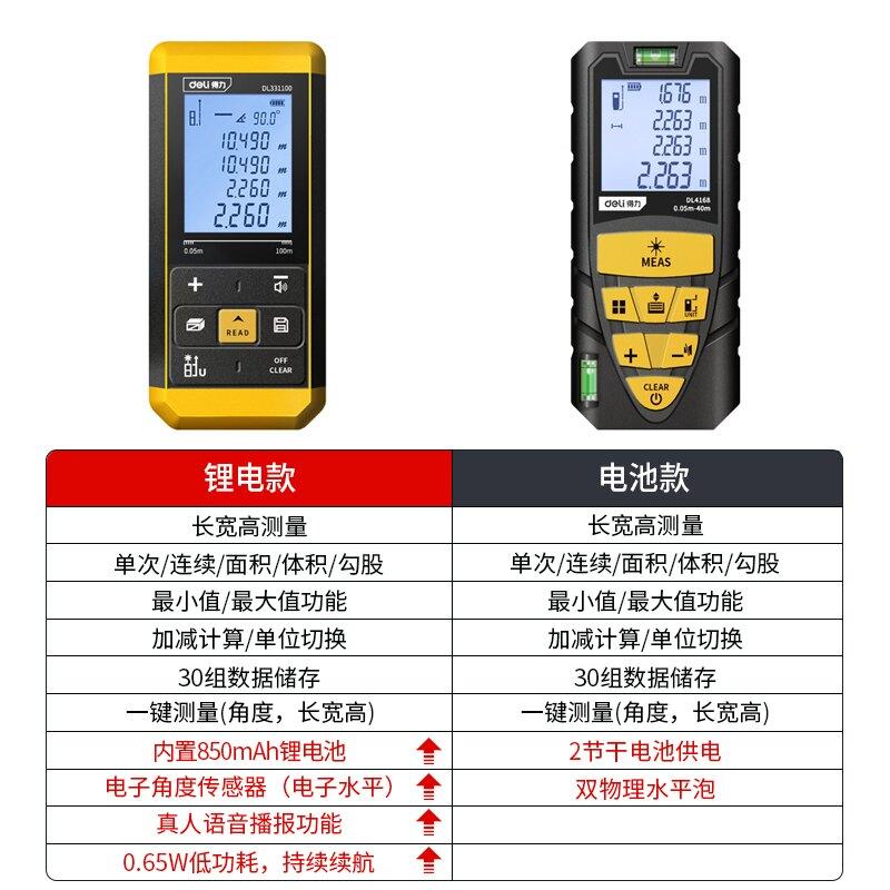 得力激光測距儀紅外線高精度激光尺戶外測量