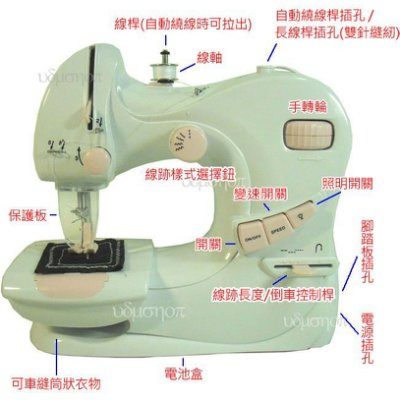 多功能電動裁縫機/多線跡樣式 雙針同車雙直線 車布邊 倒車/電動縫紉機 附腳踏板.變壓器*13598*