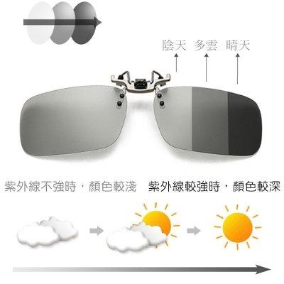 鋁鎂合金【37mm】 偏光變色太陽眼鏡夾片 / 變色偏光鏡片 / 太陽眼鏡夾鏡 / 眼鏡夾 / 夾式太陽眼鏡 / 夜視鏡