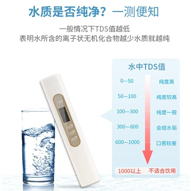 水質檢測筆家用飲用水質測試筆檢測器LS-M1