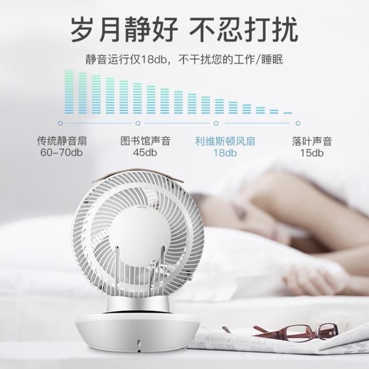 頓變頻空氣循環扇家用臺式渦輪靜音電風扇遙控對流風扇 母親節新品
