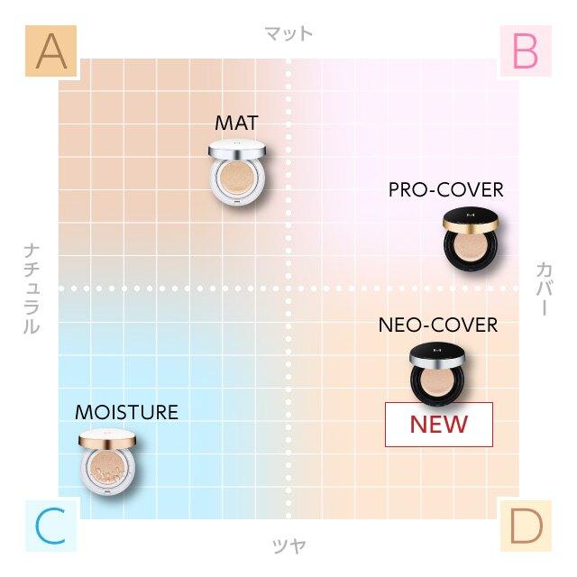 MISSHA M氣墊粉底 15g(Pro Cover)