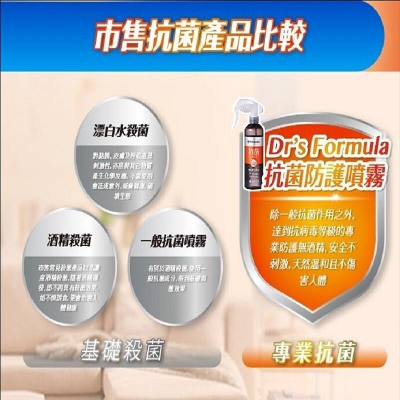 淓庭商行台塑生醫 dr's formula 抗菌防護噴霧 (100g隨身瓶)