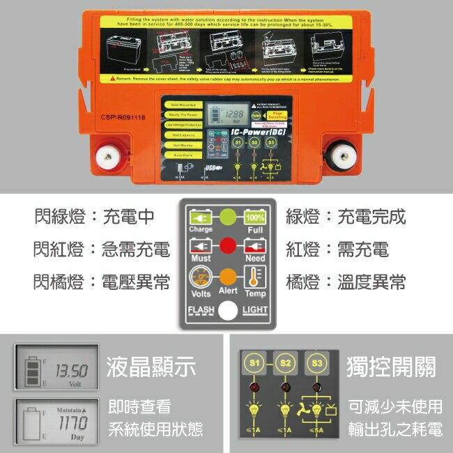 MPS1236智慧型膠體電池12V36Ah /出遊露營電池 攤販用電池 3C充電 USB充電孔 有太陽能充電孔