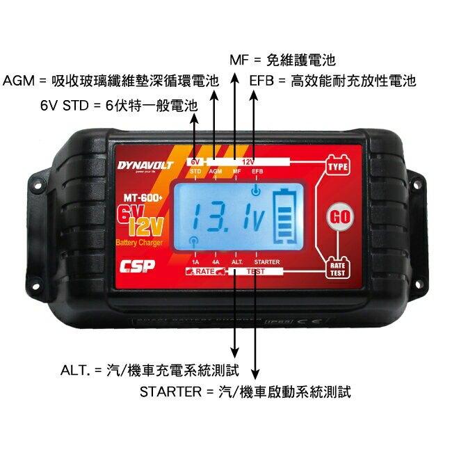 ~現貨~汽車電瓶 充電器【CSP】MT-600+脈衝充電器 6V 12V 電池 脈衝 修復 檢測 汽機車 車廠 鉛酸 AGM 充電器(MT600+)