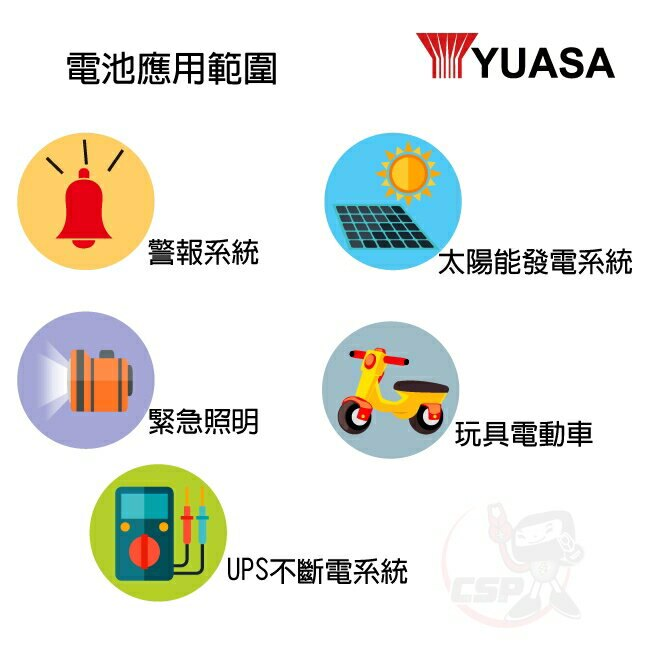 【CSP】YUASA湯淺NP4.5-6鉛酸電池~6V 4.5Ah 兒童玩具車電池/等同NP4-6加大容量