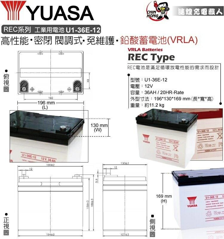 【CSP】YUASA湯淺U1-36E-12 循環充電-無人搬運機.吸塵器.電動工具.收錄音機錄放影機