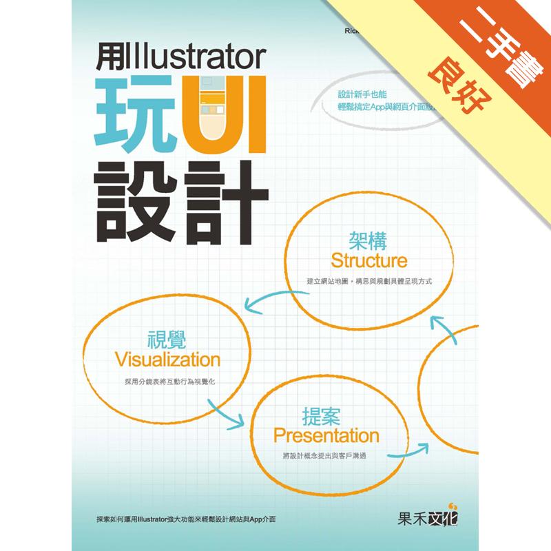 用Illustrator玩UI設計:設計新手也能輕鬆搞定網站與App介面設計 [二手書_良好] 6784