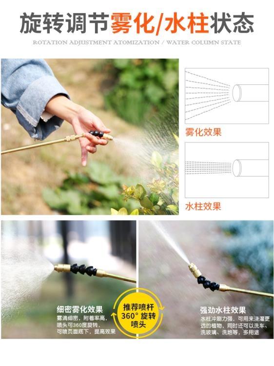 【現貨】噴霧器家用高壓噴壺農用澆水便攜手動手壓式農藥殺蟲消毒園藝澆花 快速出貨
