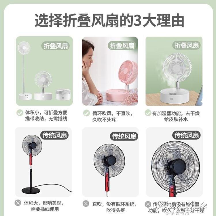 USB落地小風扇家用桌面摺疊可伸縮便攜充電迷你學生宿舍超靜音風扇【果果新品】