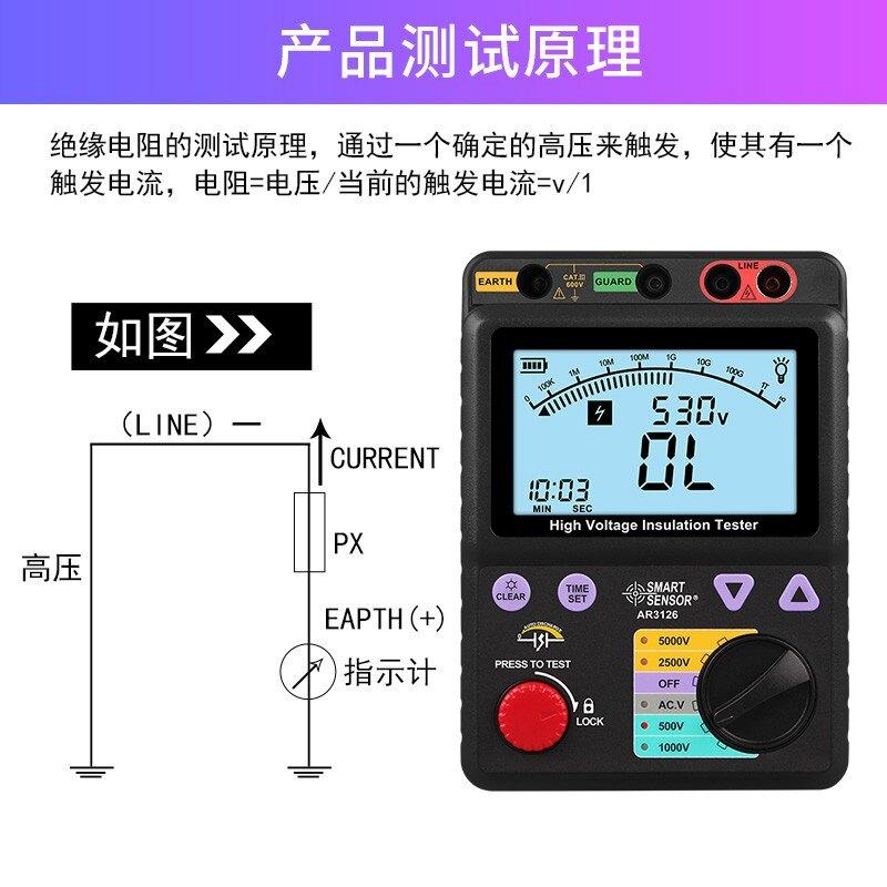 絕緣電阻測試儀 希瑪 數字兆歐表 絕緣電阻測試儀 5000V 高壓大屏電子 搖表檢測 AR3125