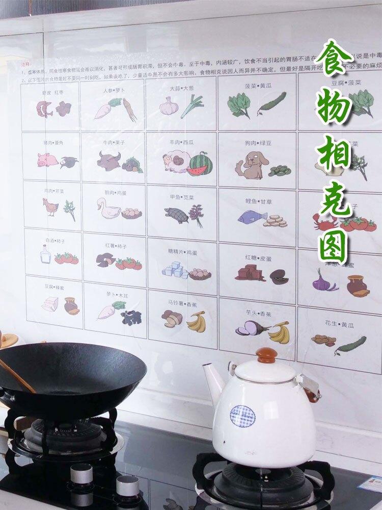 食物搭配禁忌相克表防水防油貼紙廚房相沖掛圖灶臺防潮防火耐高溫