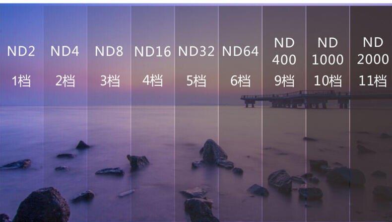 【中壢NOVA-水世界】GREEN.L【ND16 40.5mm 49mm 52mm】環型全色減光鏡 ND1.2 光學玻璃