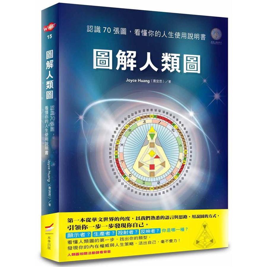 圖解人類圖|星座占星,認識70張圖,看懂你的人生使用說明書【左西購物網】