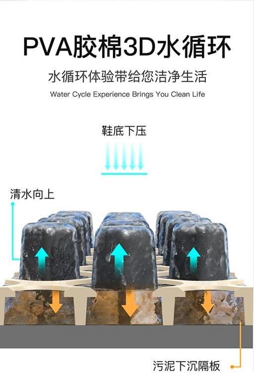 進門口擦鞋底清潔神器入戶消毒地墊刷洗鞋底除灰半自動家用擦鞋器 城市科技DF 8號時光