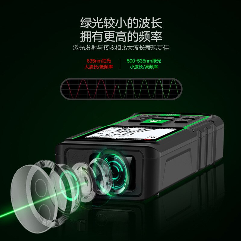SNDWAY/深達威綠光測距儀 室內室外通用測距儀高精度電子尺測量儀【聖誕禮物】