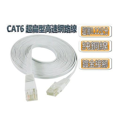 CAT6超扁型高速網路線 1m-CB1309