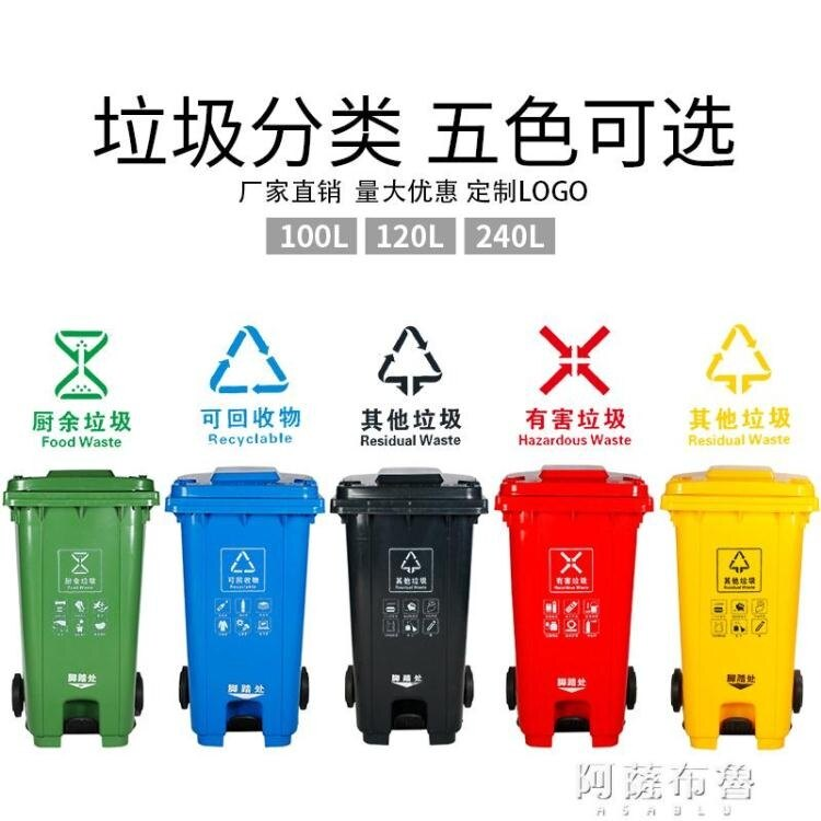 垃圾桶 240L升戶外垃圾桶帶蓋環衛大號垃圾箱移動大型分類公共場合商用