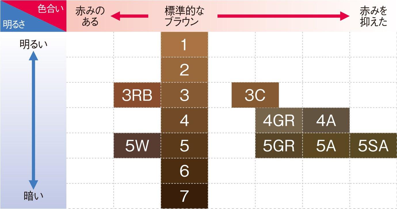 【日本 DARIYA】沙龍級白髮專用快速染髮霜