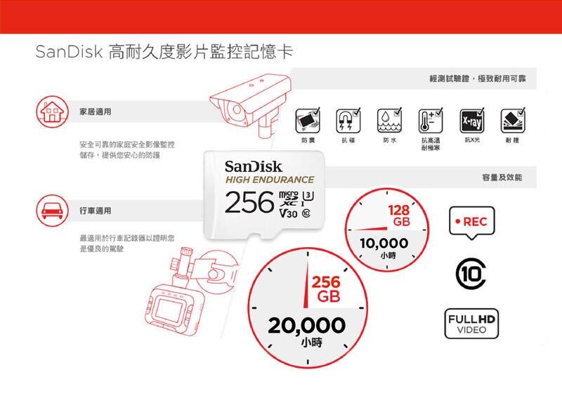 【中壢NOVA-水世界】SanDisk MAX 極緻耐用 Micro SDXC 256G【讀取100 寫40】公司貨