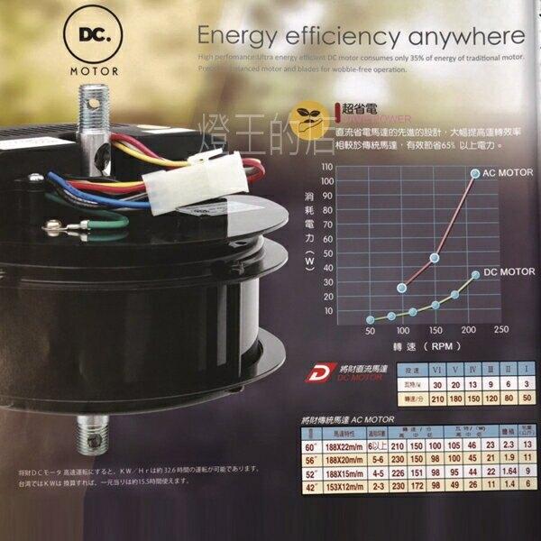 【燈王的店】台灣將財DC吊扇 直流變頻省電 正轉反轉(46吋/52吋/56吋) 吊扇+遙控器☆DC23-670