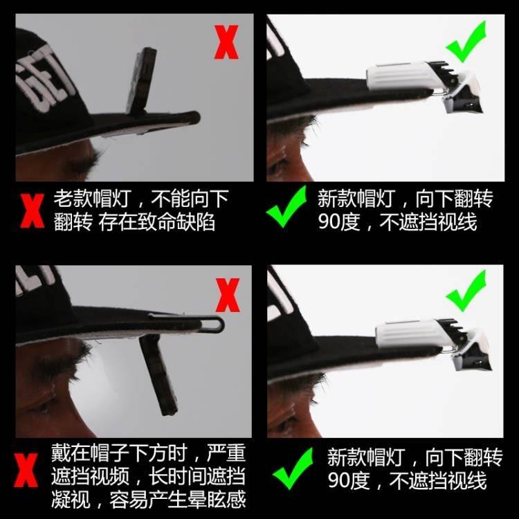 頭頂燈釣魚帽檐燈夜釣夾帽感應頭燈上餌帽夾燈LED頭戴式可充電強光超亮