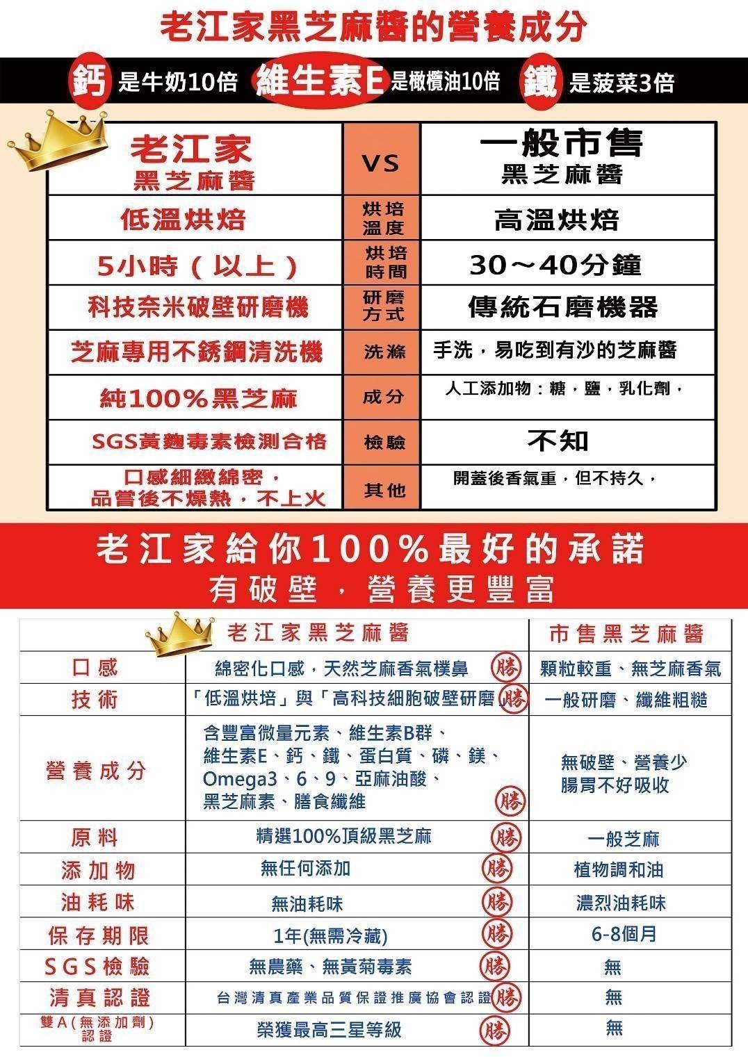 【老江家黑芝麻醬】250公克/低破壁研磨技術/低溫烘焙/純淨香濃綿密/全素/多件優惠