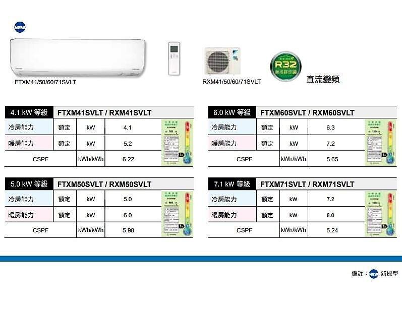 【含標準安裝】大金冷氣 變頻分離式一對一冷暖 RXM50SVLT/FTXM50SVLT