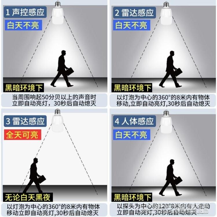 感應燈聲控感應燈泡led樓道家用臥室智慧走廊聲光控人體雷達220vE27螺口 【快速出貨】
