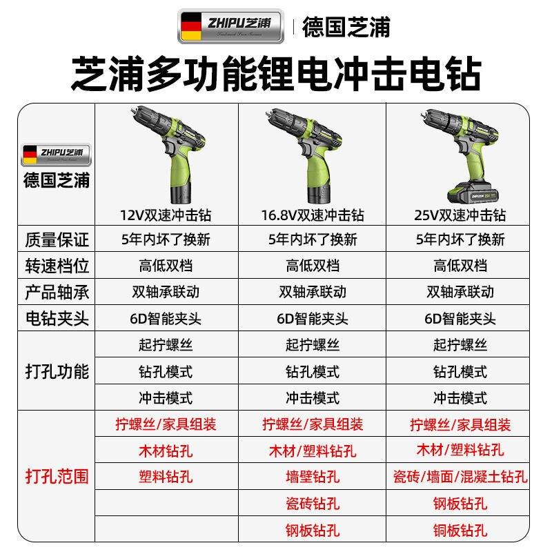 德國芝浦鋰電鉆充電式手電鉆小手鉆電鉆沖擊多功能電動螺絲刀電轉