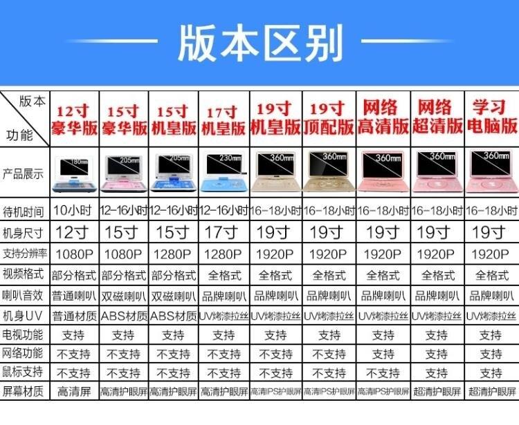DVD D8移動dvd影碟機家用高清便攜式光盤vcd播放機網絡視頻播放器-快速出貨
