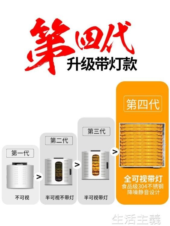 食物乾燥機 熾陽食品烘干機家用商用水果果蔬溶豆寵物肉食物風干機干果機小型 【簡約家】