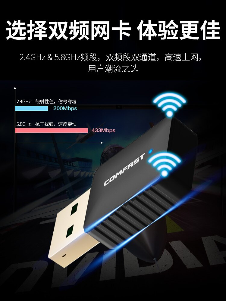 無線網卡 COMFAST免驅動USB無線網卡千兆台式電腦wifi接收器迷你台式機無線網路接收器雙頻5G無限筆記本發射器免網線【MJ8002】