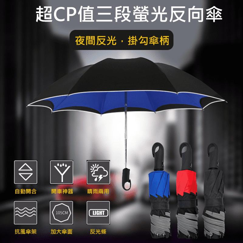 超大防風曬自動開收雨傘