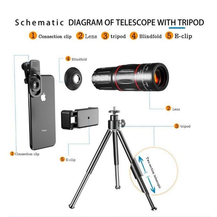 【現貨速發】手機長焦望遠鏡頭28X廣角微距魚眼套裝lens高清外置攝像頭 母親節父親節禮物
