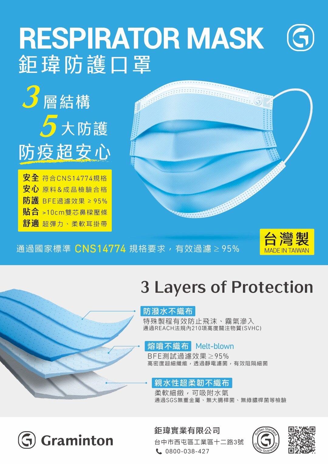 鉅瑋防護口罩(50片/盒),成人適用,三層阻隔,台灣製