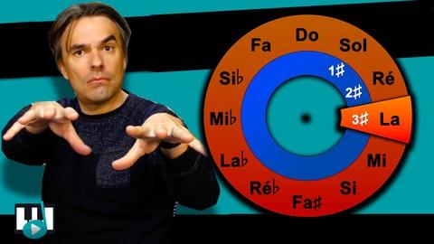 Le cycle des quintes - L'outil magique pour les musiciens