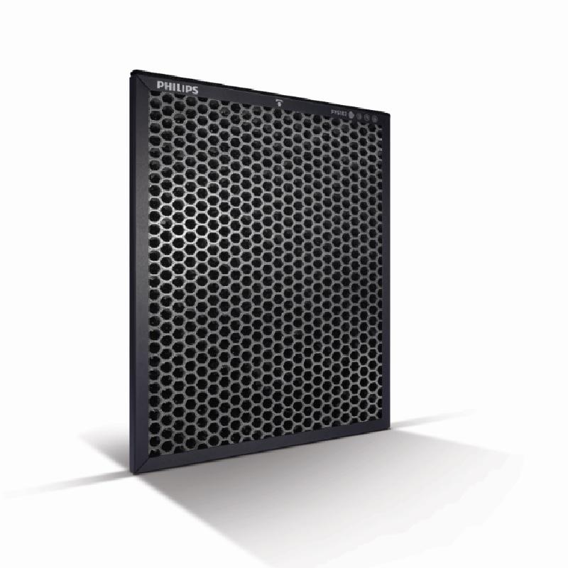 除異味活性碳濾網2入(FY5182/30)-適用型號: AC5659