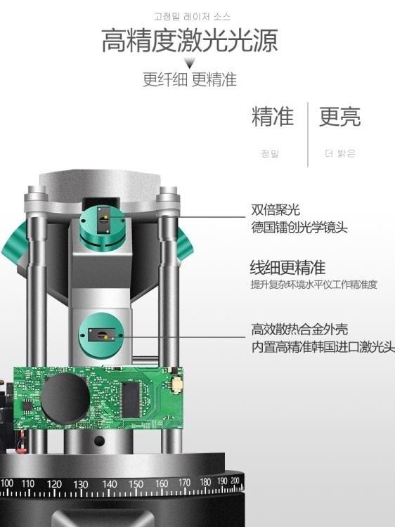 新品上市水平儀 遙控水平儀綠光激光2線3線5線高精度 【無憂百貨】