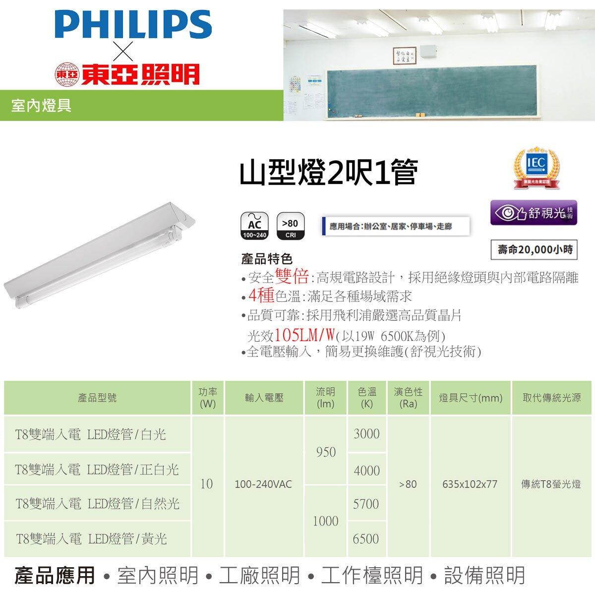 飛利浦X東亞 LED 雙端入電 山型吸頂燈 10W 2尺 雙管 白光/正白光/自然光/黃光