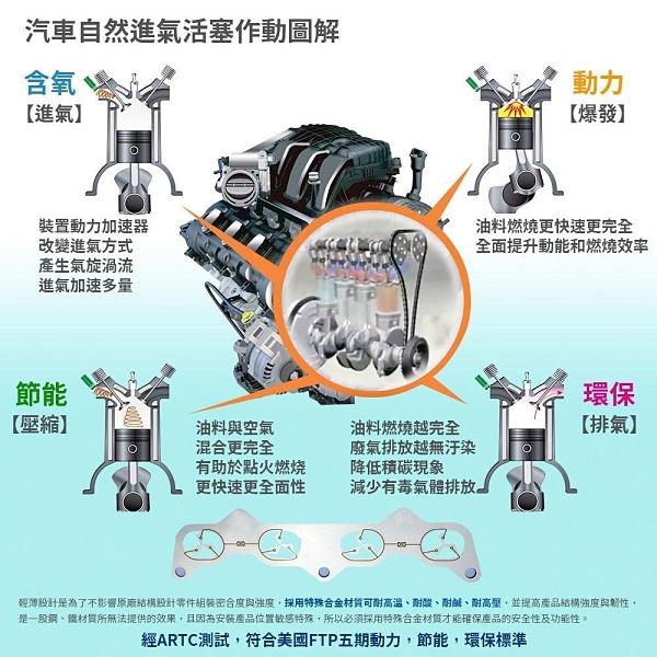 【南紡購物中心】Yamaha 山葉 YA12519 GTR 125 (一代) 渦流