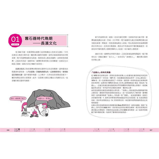 手繪圖解.台灣史