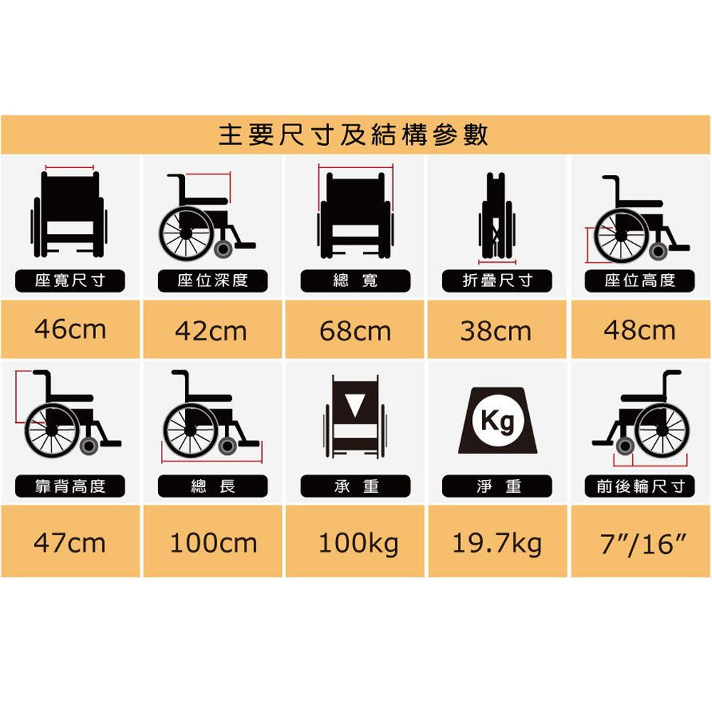 必翔銀髮 空中傾倒型看護輪椅 PH-186 (未滅菌) 輪椅 助行器 【生活ODOKE】