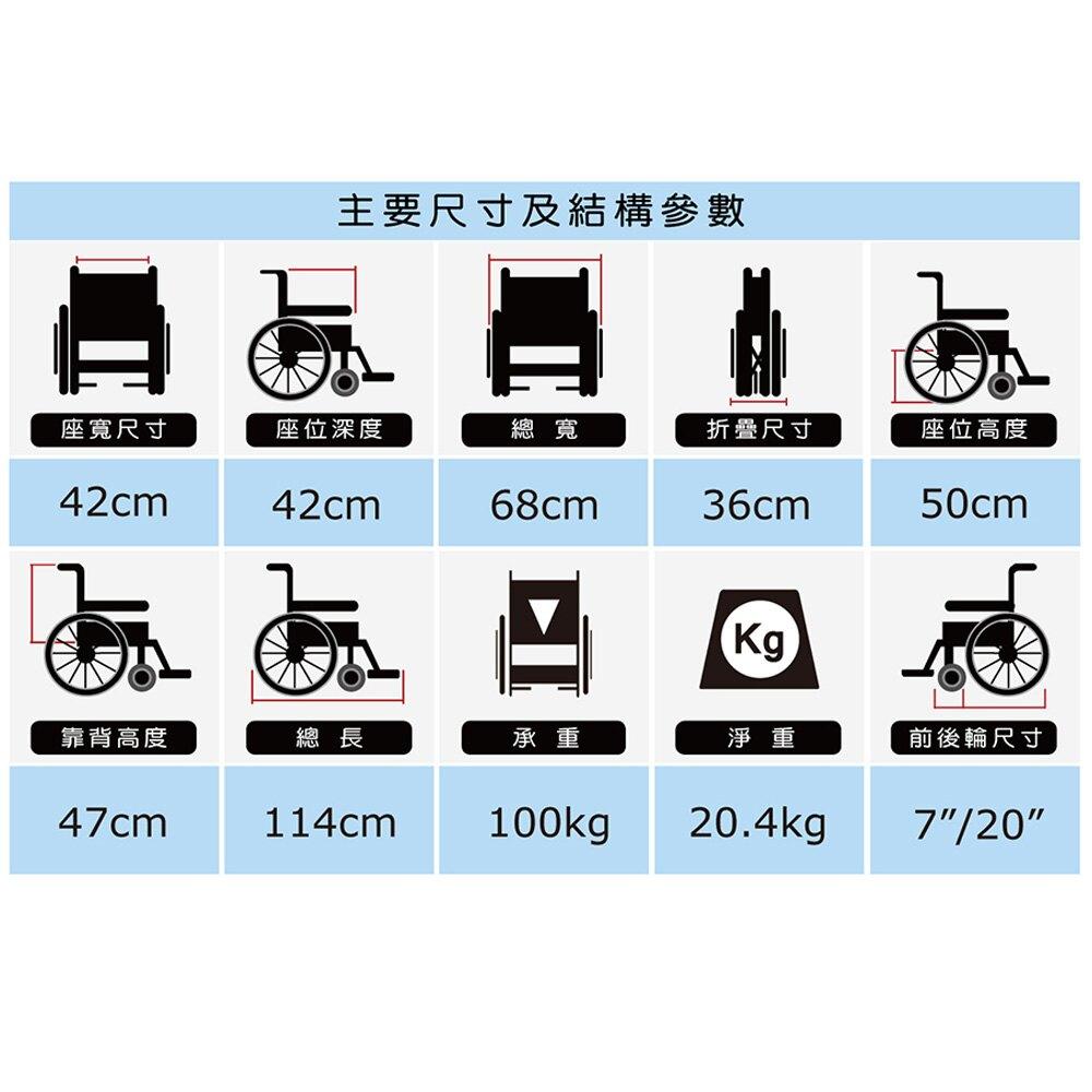 必翔銀髮 高背躺式手動輪椅 PH-165A (未滅菌)  輪椅 【生活ODOKE】