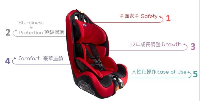 Chicco Gro-up123成長型安全汽椅 [9 ~36kg] (CBB79583.51 幕府黑) 5980元