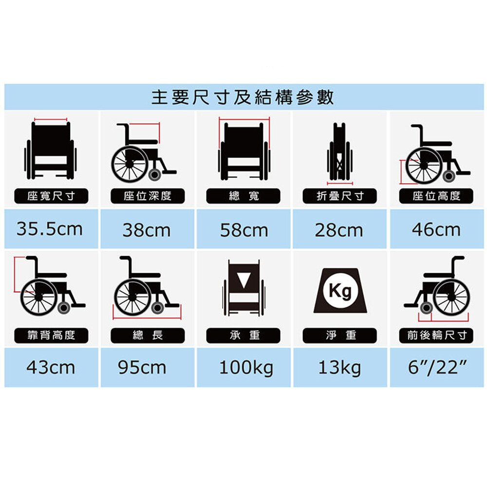 必翔銀髮 輕便手動輪椅 PH-164F (未滅菌) 輪椅 【生活ODOKE】