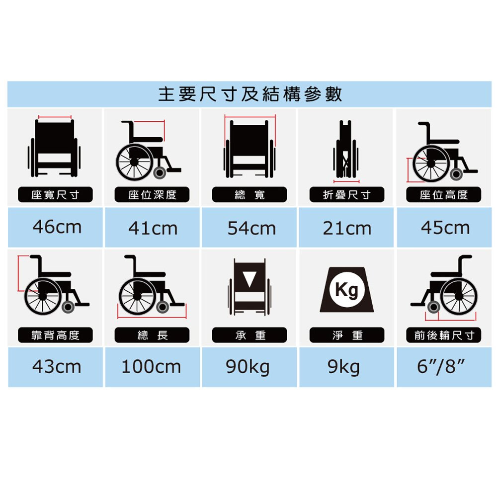 必翔銀髮 攜帶型看護輪椅PH-183A (未滅菌) 輪椅 【生活ODOKE】