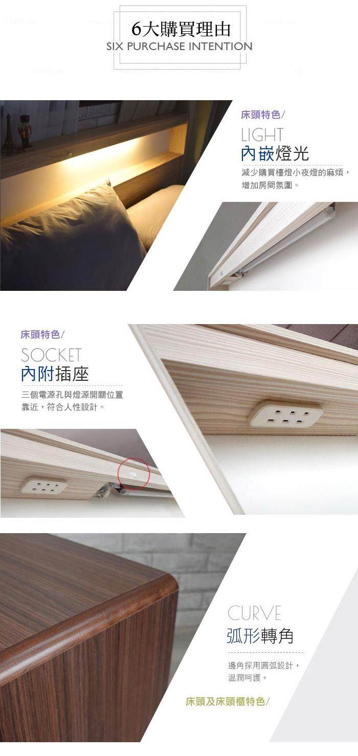 IHouse 山田 日式插座燈光房間三件組(床頭+床底+床頭櫃)-單大3.5尺