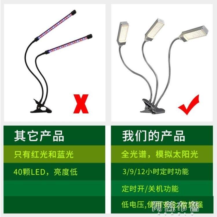 植物燈 植物生長燈補光燈LED全光譜仿太陽家用上色綠植室內多肉紅藍光usb 【居家家】