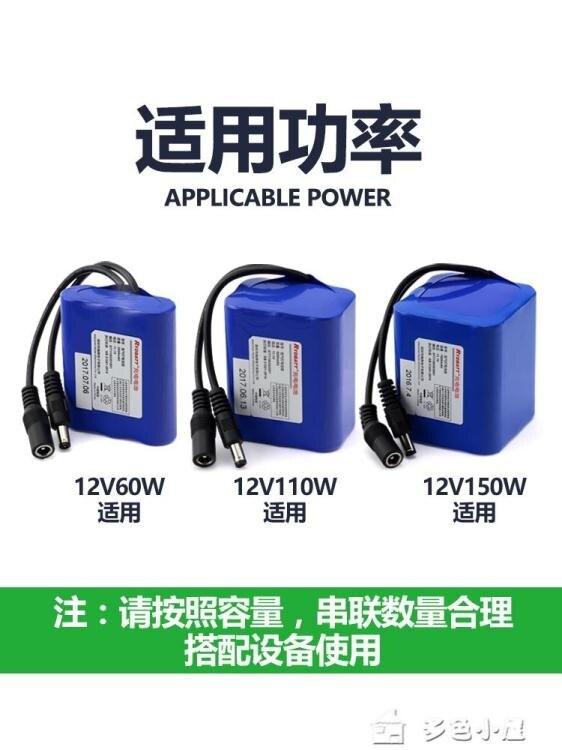 【八折下殺】電池12V鋰電池組戶外羅蘭音響移動電源氙氣燈可充電大容量18650電池組  閒庭美家